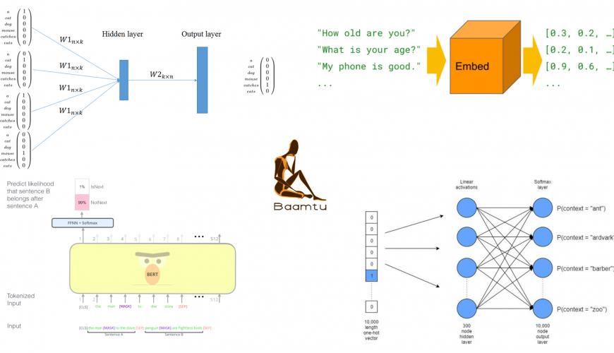 Modèle d'intégration de mots